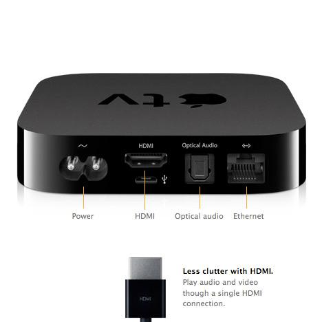 apple-tv-2-back