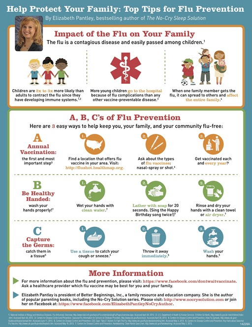 Flu Prevention Tips for Parents Infographic JPEG