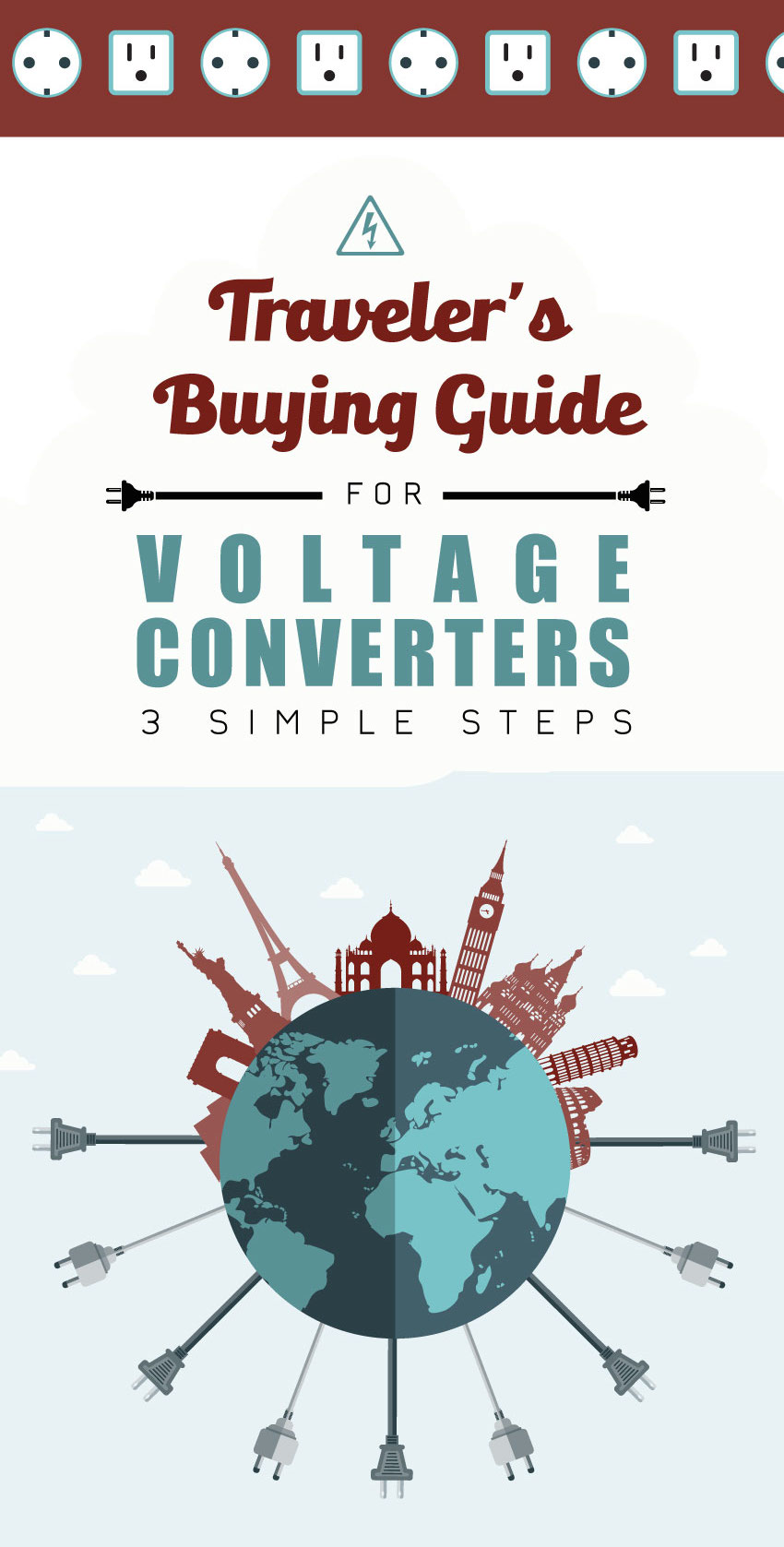 beginners-guide-to-Buying-Voltage-Converters