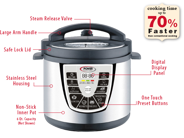 recipe: power pressure cooker xl slow cooker instructions [8]