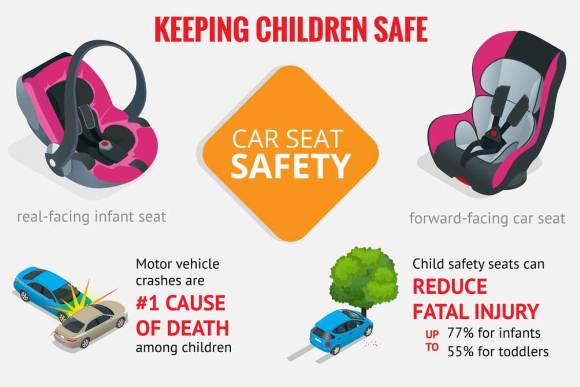 New Recommendations Would Mean Ditching The Infant Car Seat A Lot
